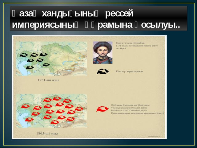 Қазақ хандығының рессей империясының құрамына қосылуы..