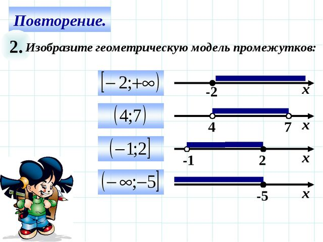 2. Изобразите геометрическую модель промежутков: