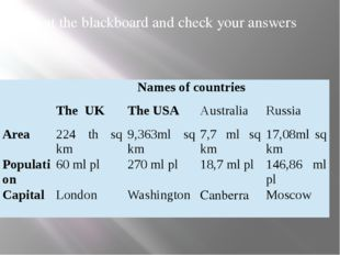 Look at the blackboard and check your answers Names of countries TheUK TheUS