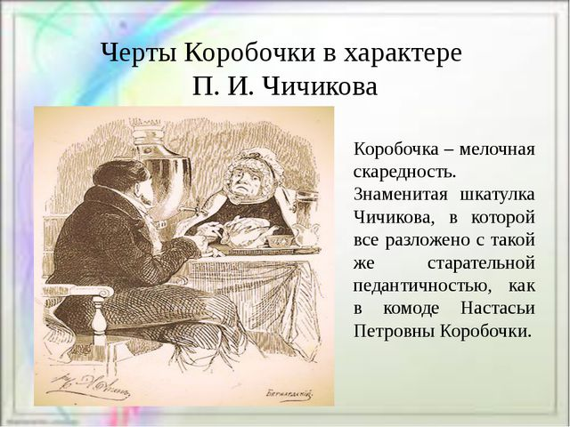 Черты Коробочки в характере П. И. Чичикова Коробочка – мелочная скаредность....