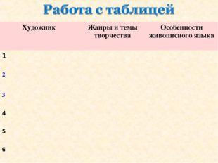 Художник Жанры и темы творчестваОсобенности живописного языка 1 2 3 4