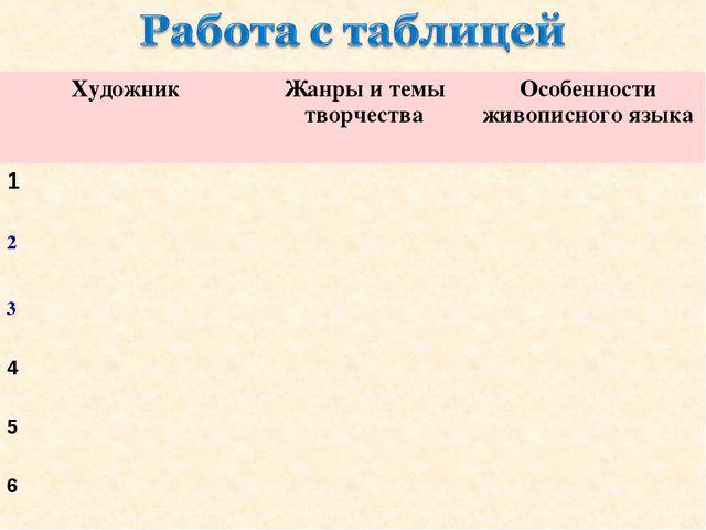 Художник Жанры и темы творчестваОсобенности живописного языка 1 2 3 4...