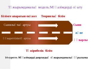 Білімге апаратын екі жол Теориялық білім Тұжырымдамалық модель:Мұғалімдерді о