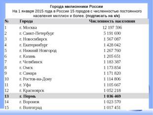 Города милионники России На 1 января 2015 года в России 15 городов с численн