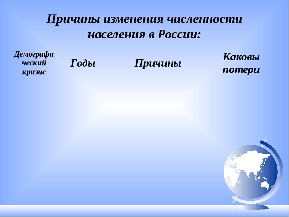 Причины изменения численности населения в России: Демографический кризис Годы...