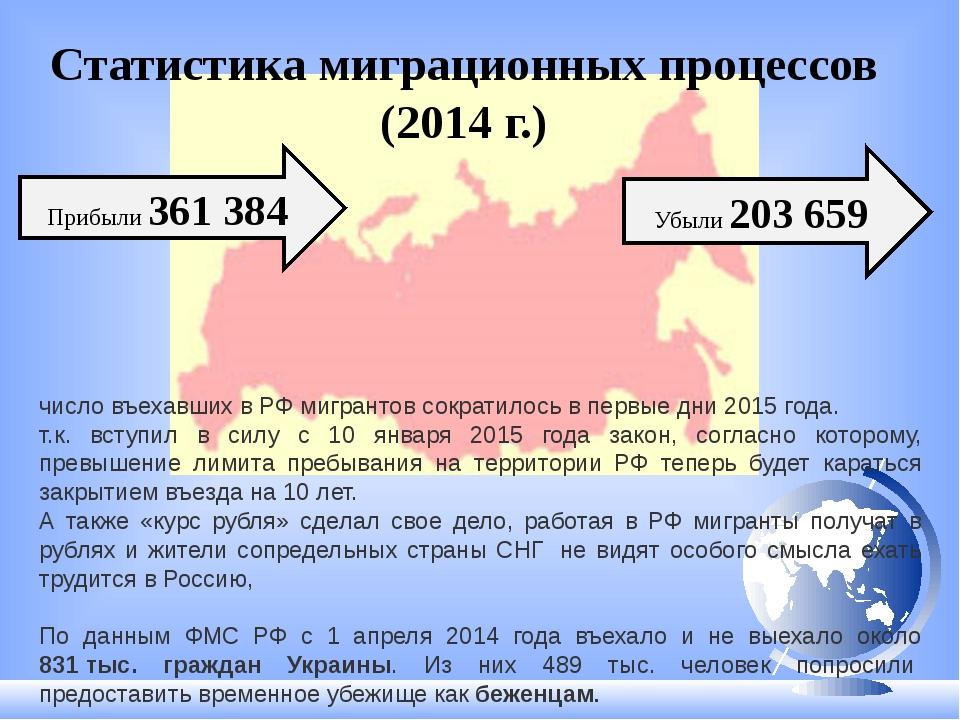 Статистика миграционных процессов (2014 г.) Убыли 203659 Прибыли 361 384 чис...