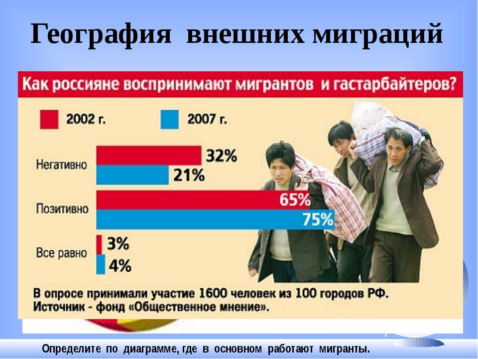 География внешних миграций Определите по диаграмме, где в основном работают м...