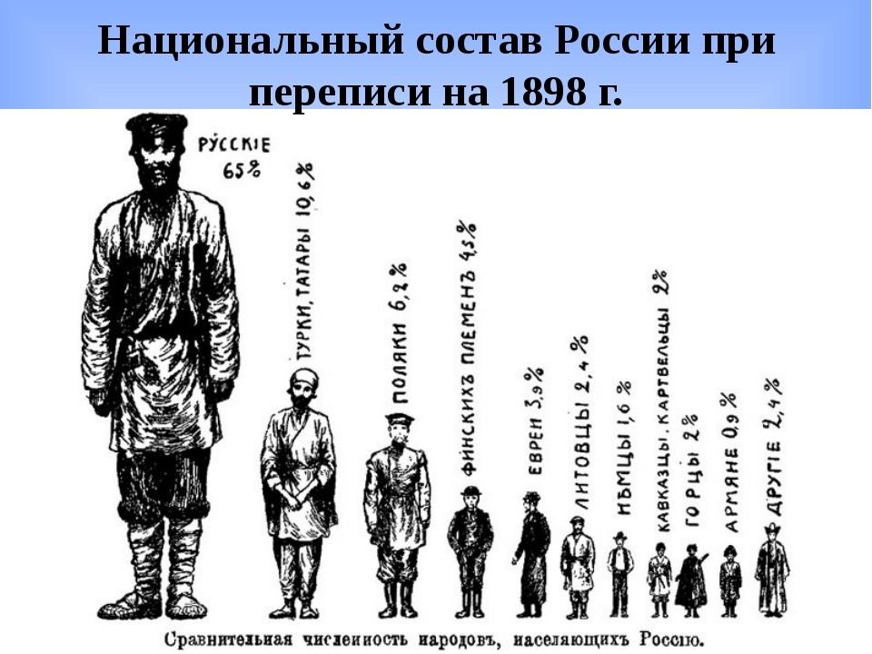 Национальный состав России при переписи на 1898 г.