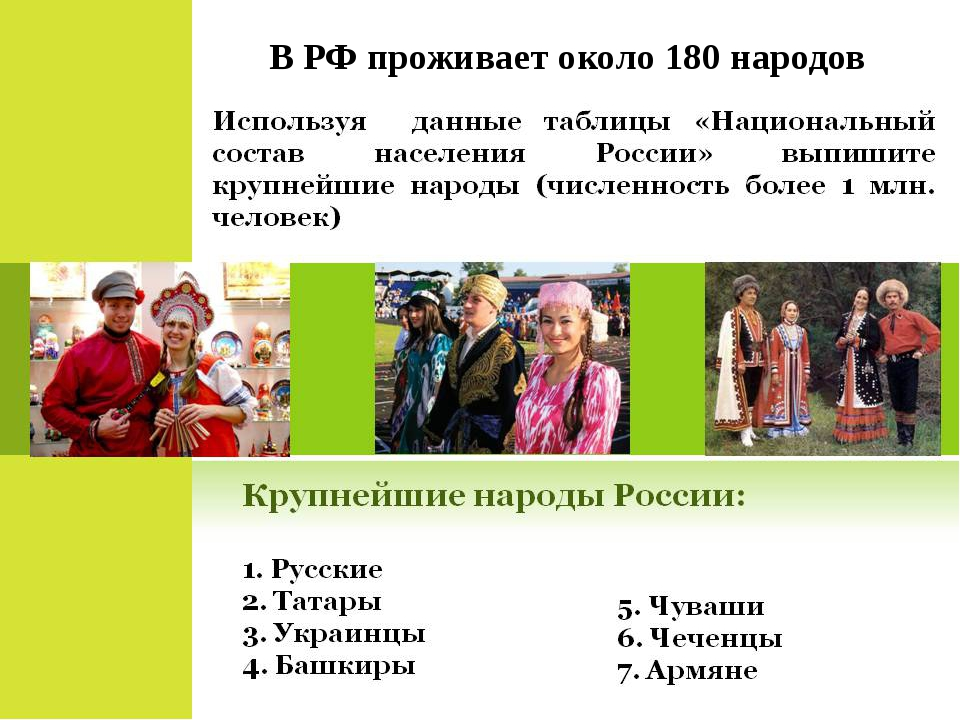 В РФ проживает около 180 народов
