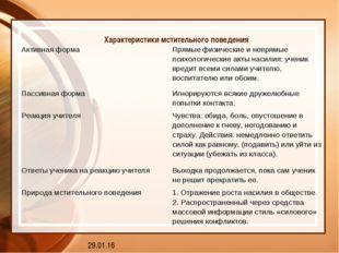Характеристики мстительного поведения * Активная формаПрямые физические и не