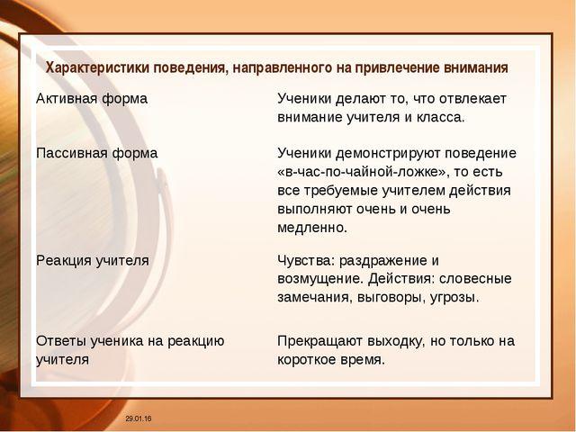 Характеристики поведения, направленного на привлечение внимания * Активная фо...