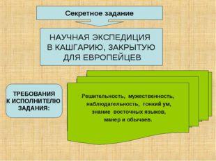 НАУЧНАЯ ЭКСПЕДИЦИЯ В КАШГАРИЮ, ЗАКРЫТУЮ ДЛЯ ЕВРОПЕЙЦЕВ Секретное задание ЦЕЛИ