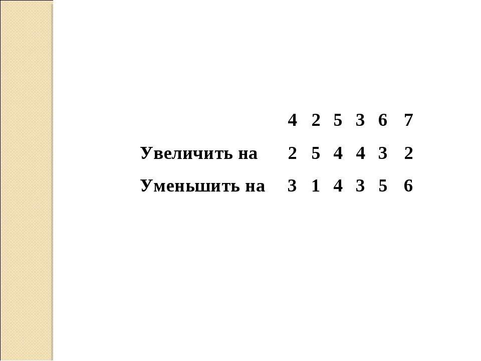 425367 Увеличить на254432 Уменьшить на314356