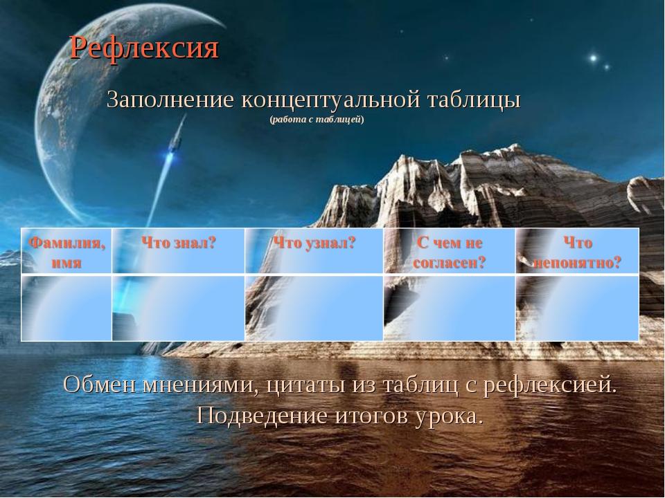 Рефлексия Заполнение концептуальной таблицы (работа с таблицей) Обмен мнениям...