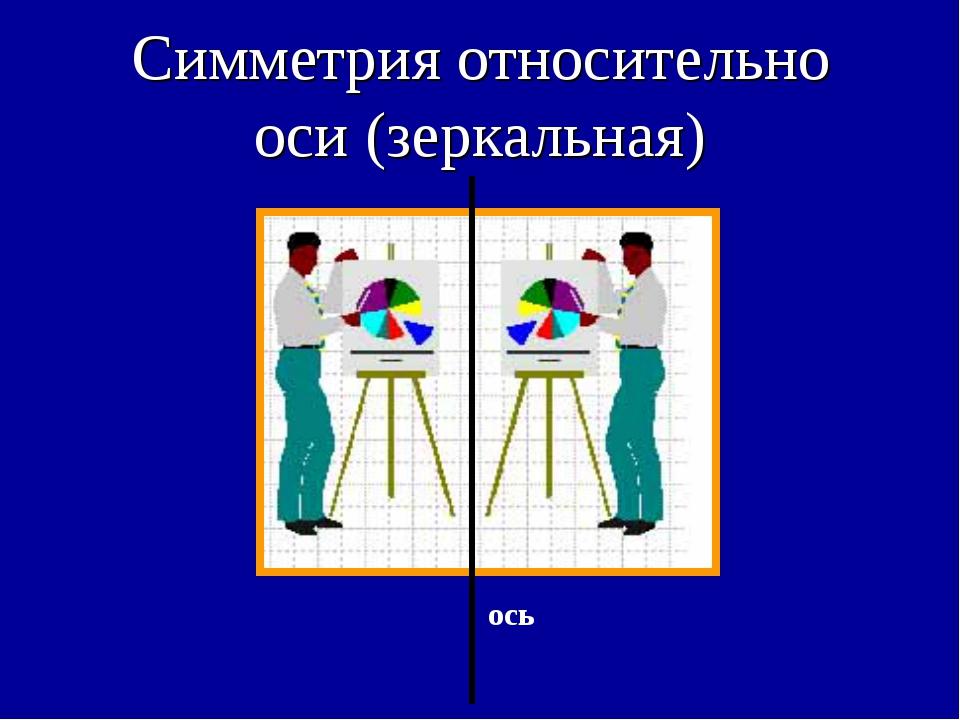 Симметрия относительно оси (зеркальная) ось