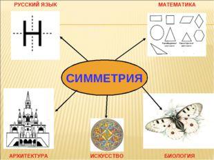 СИММЕТРИЯ МАТЕМАТИКА РУССКИЙ ЯЗЫК АРХИТЕКТУРА БИОЛОГИЯ ИСКУССТВО