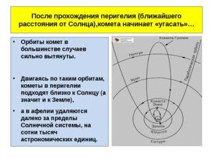 После прохождения перигелия (ближайшего расстояния от Солнца),комета начинает