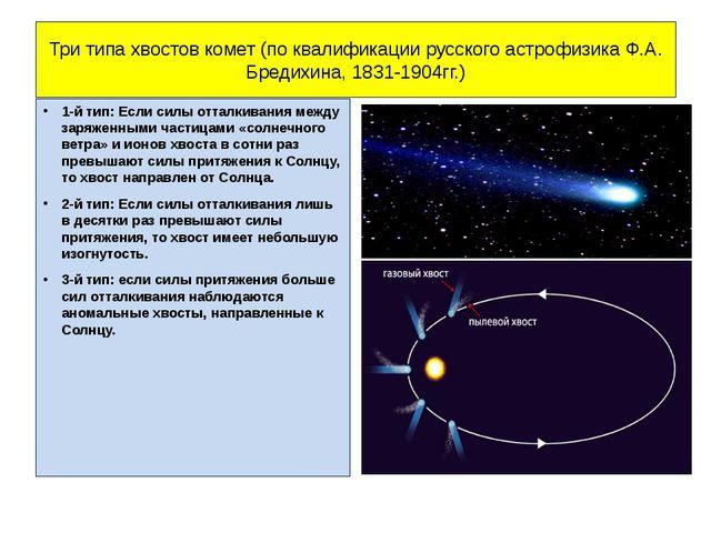 Три типа хвостов комет (по квалификации русского астрофизика Ф.А. Бредихина,...