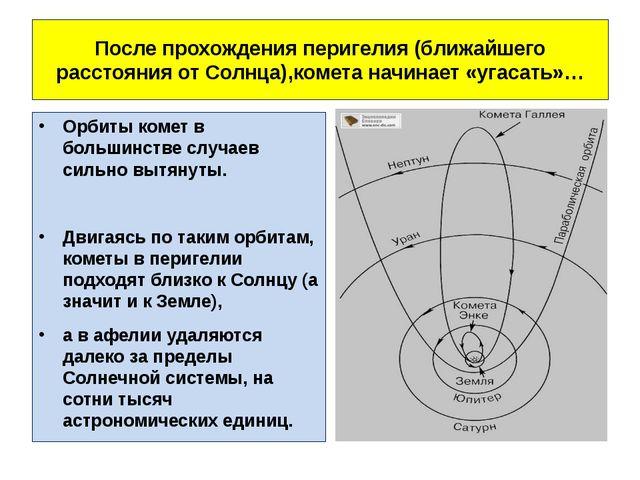 После прохождения перигелия (ближайшего расстояния от Солнца),комета начинает...