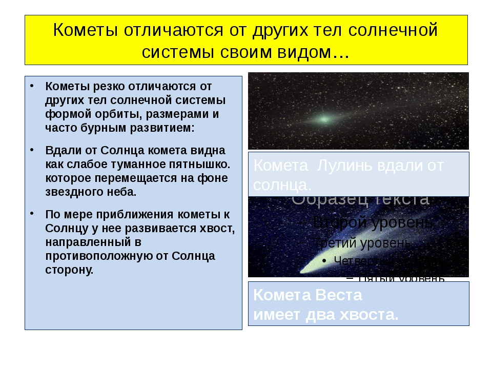 Кометы отличаются от других тел солнечной системы своим видом… Кометы резко о...
