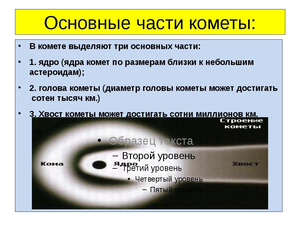 Основные части кометы: В комете выделяют три основных части: 1. ядро (ядра ко...