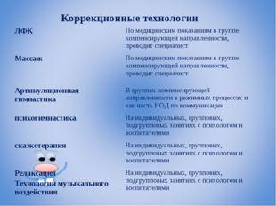 Коррекционные технологии ЛФКПо медицинским показаниям в группе компенсирующе