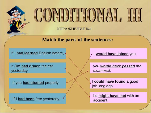 УПРАЖНЕНИЕ №1 Match the parts of the sentences: If I had learned English befo...