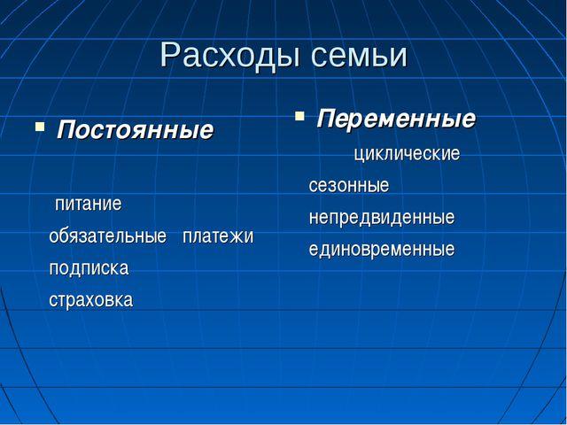 Расходы семьи Постоянные питание обязательные платежи подписка страховка Пере...