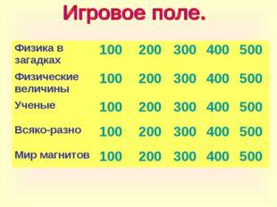 Физика в загадках100200300400500 Физические величины10020030040050