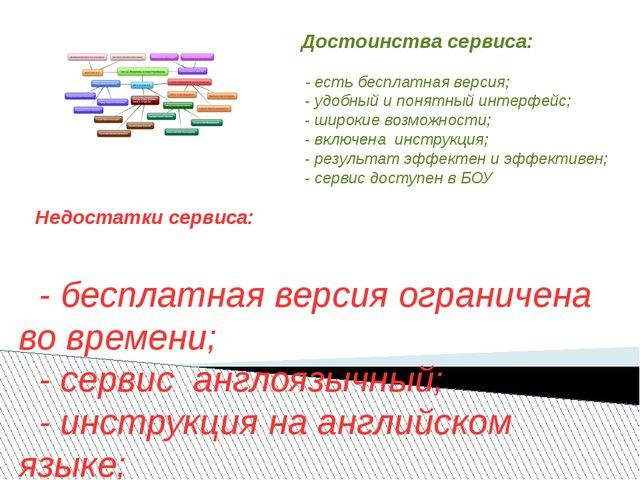 Достоинства сервиса: - есть бесплатная версия; - удобный и понятный интерфей...