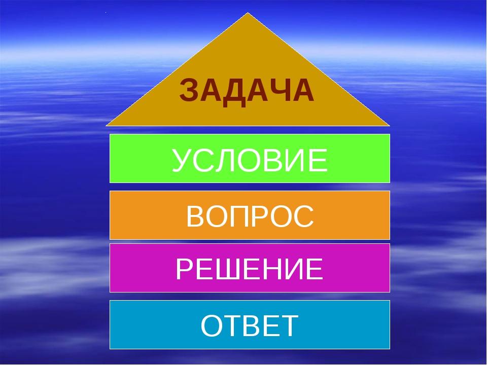 обрезка обрезка картинка компоненты задачи выбором подходящего