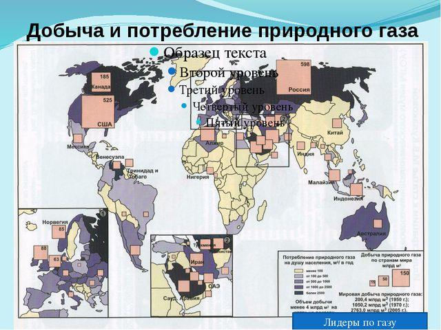 Добыча и потребление природного газа Лидеры по газу