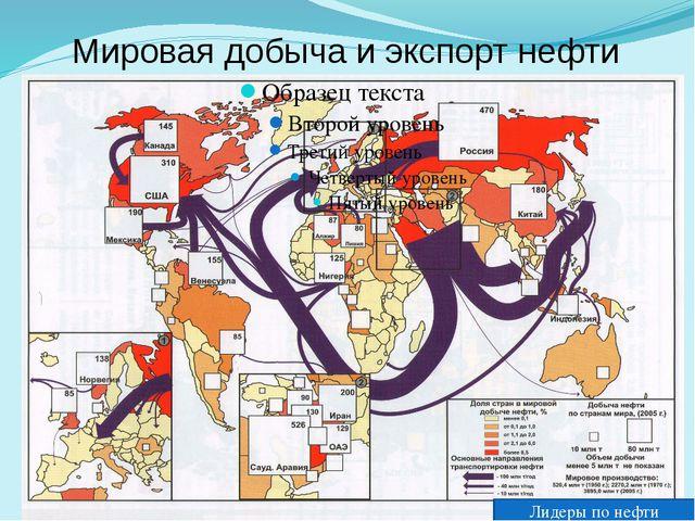 Основные грузопотоки нефти Персидский залив Япония Персидский залив Западная...