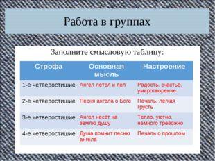 Работа в группах Заполните смысловую таблицу: СтрофаОсновная мысльНастроени