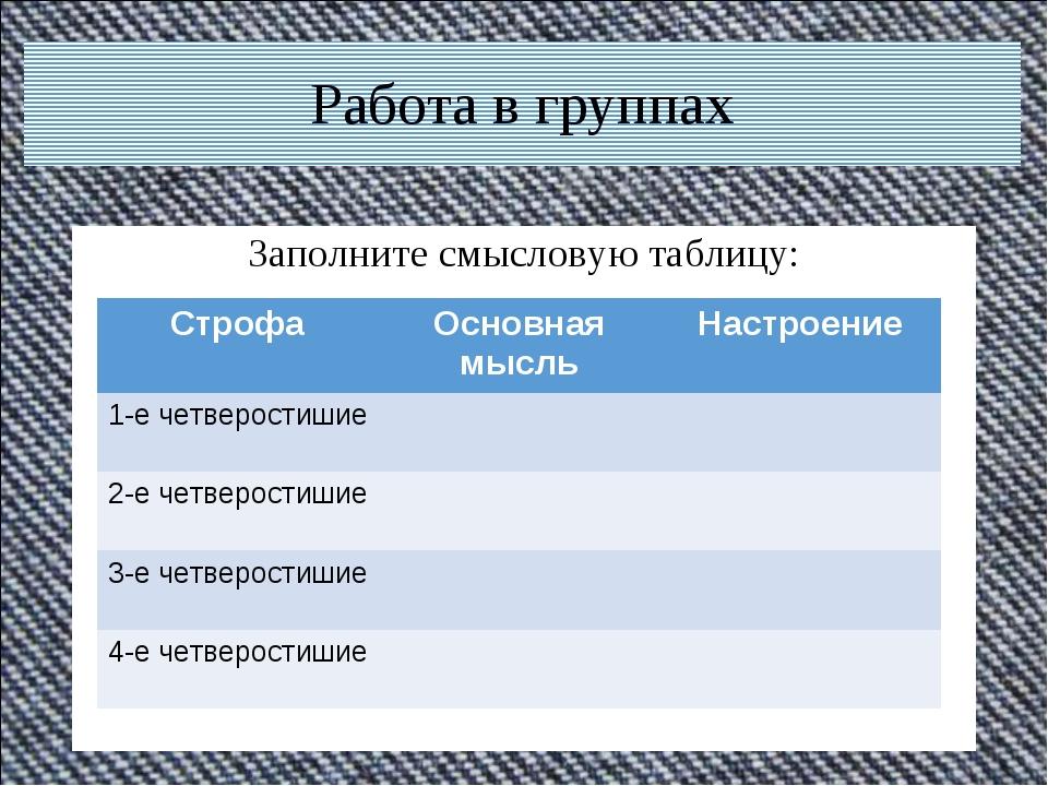 Работа в группах Заполните смысловую таблицу: СтрофаОсновная мысльНастроени...