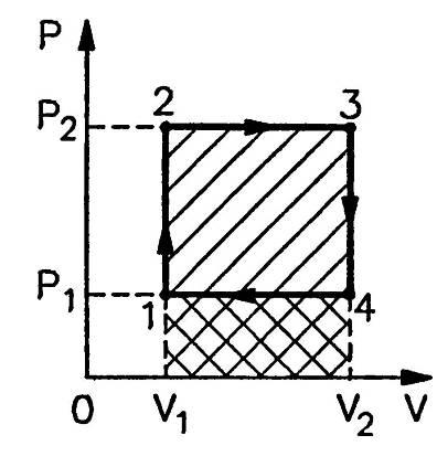 Контрольная работа по теме Термодинамика Найти работу тепловой машины за один цикл изображенный на рисунке hello html a4a243f jpg