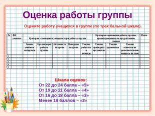 Оценка работы группы Оцените работу учащихся в группе (по трех бальной шкале)