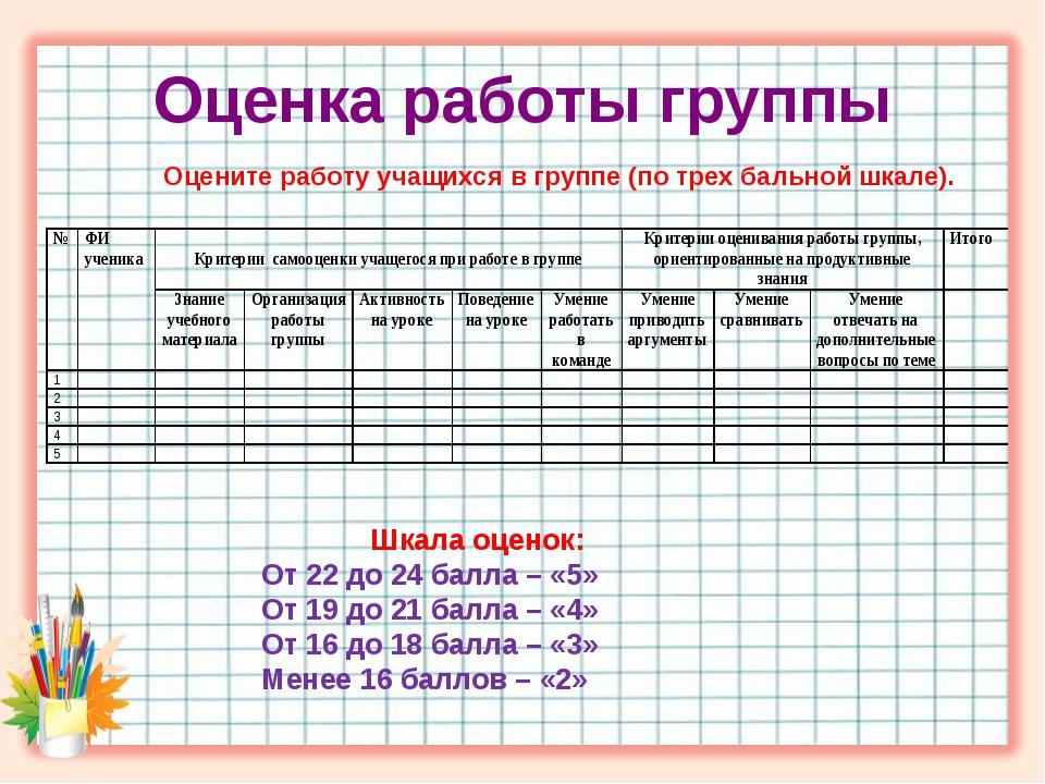 Оценка работы группы Оцените работу учащихся в группе (по трех бальной шкале)...