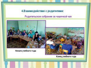 Начало учебного года Конец учебного года Родительское собрание за чашечкой ча