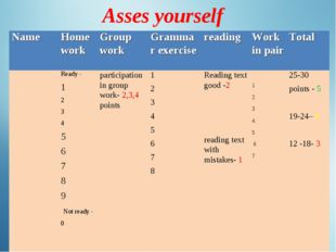 Asses yourself NameHome workGroup workGrammar exercisereadingWork in pai