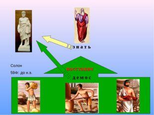 восстание з н а т ь д е м о с Солон 594г. до н.э.