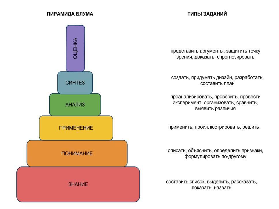 Поурочное планирование по географии в школах казахстана