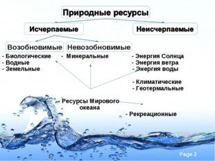- Биологические - Минеральные - Энергия Солнца - Водные - Энергия ветра - Зем