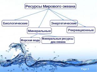 Ресурсы Мирового океана Биологические Минеральные Энергетические Морская вода