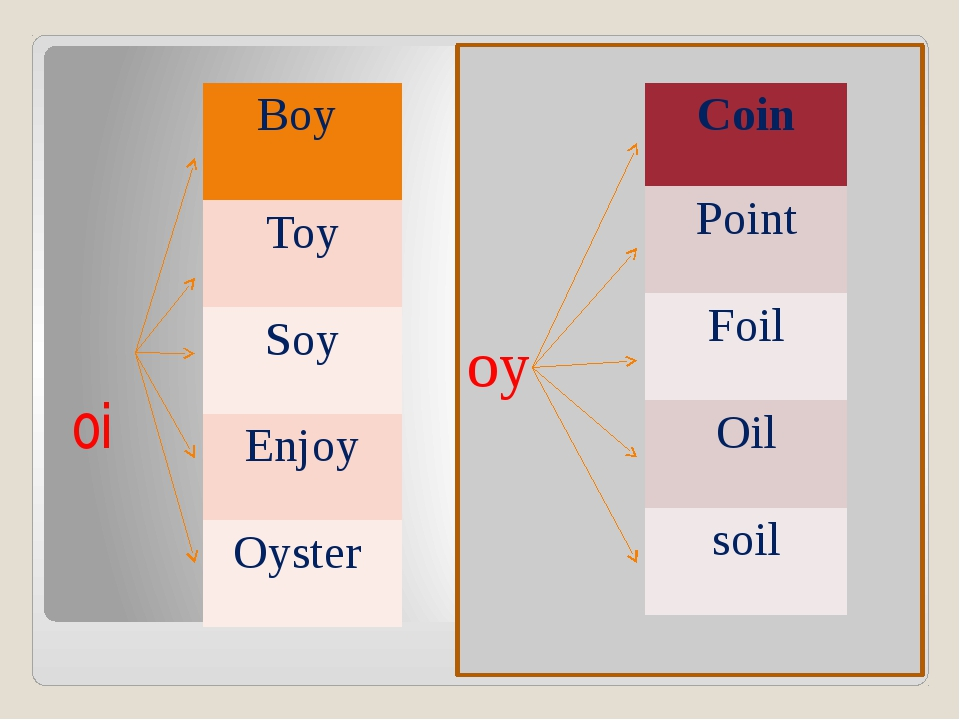 oi oy Boy Toy Soy Enjoy Oyster Coin Point Foil Oil soil