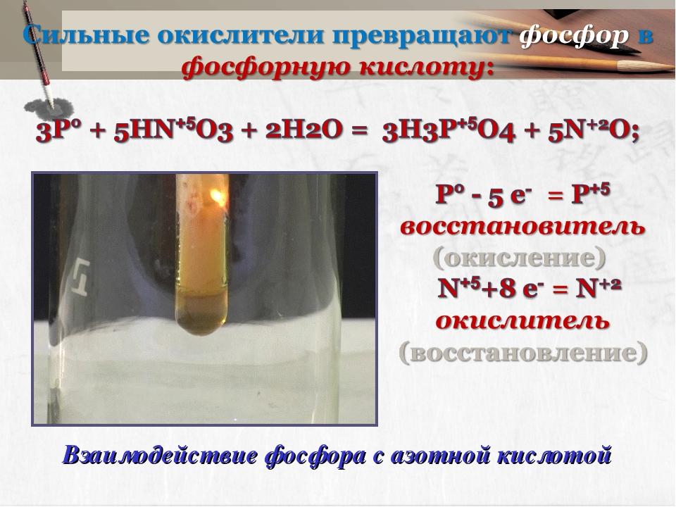 Взаимодействие фосфора с азотной кислотой