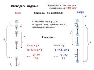 Х g V O х V0 S = V0·t + g t² 2 S Свободное падение Движение по вертикали Дви