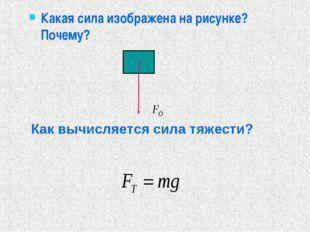 Какая сила изображена на рисунке? Почему? Как вычисляется сила тяжести?