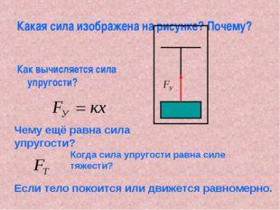 Какая сила изображена на рисунке? Почему? Как вычисляется сила упругости? Есл