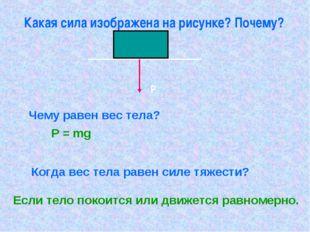 Какая сила изображена на рисунке? Почему? Р Чему равен вес тела? Когда вес те